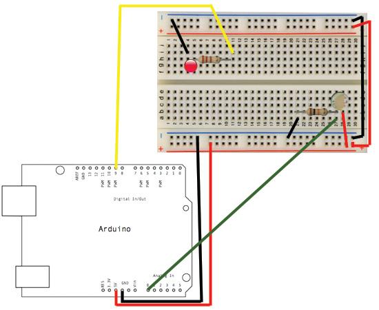 Arduino Basics: NeoPixel Playground